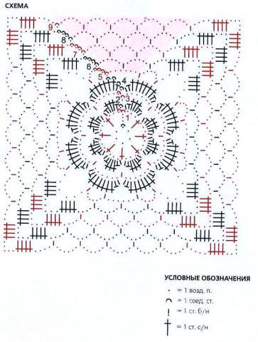 Схема вязания прозрачная туника для лета раздел вязание крючком для женщин платья, сарафаны для женщин
