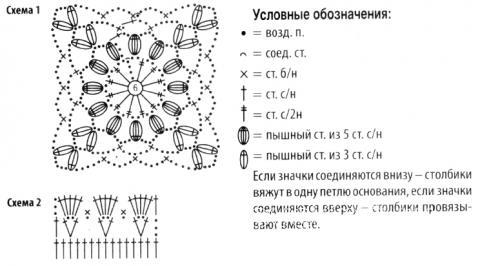 Схема вязания туника с кокеткой из цветочных мотивов раздел вязание крючком для женщин платья, сарафаны для женщин