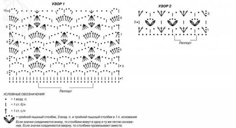 Схема вязания туника с широкими ажурными рукавами раздел вязание крючком для женщин платья, сарафаны для женщин