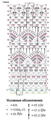 Схема вязания ажурный полупрозрачный джемпер с каймой раздел вязание крючком для женщин кофты для женщин