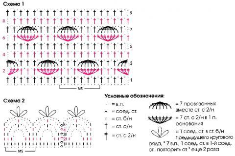Схема вязания ажурный жакет свободного фасона раздел вязание крючком для женщин кофты для женщин
