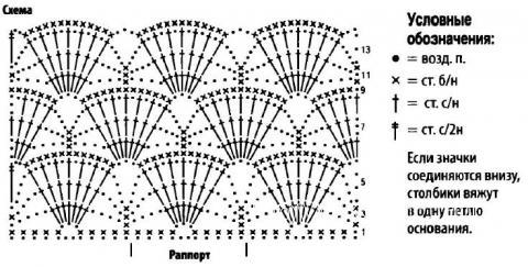 Схема вязания ажурный жакет с воротничком и юбка раздел вязание крючком для женщин кофты для женщин