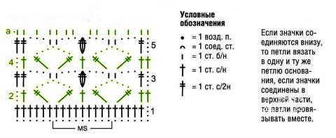 Схема вязания белая ажурная накидка раздел вязание крючком для женщин кофты для женщин
