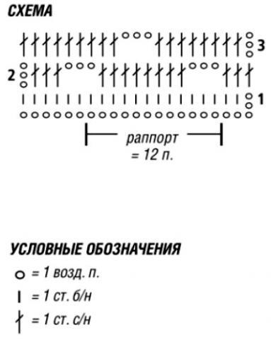 Схема вязания цветной ажурный джемпер раздел вязание крючком для женщин кофты для женщин