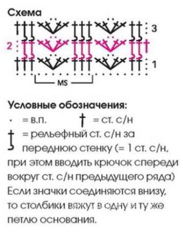 Схема вязания цветной джемпер с разрезами по бокам раздел вязание крючком для женщин кофты для женщин