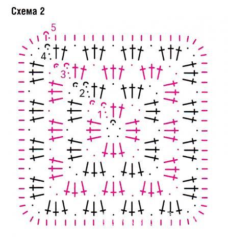 Схема вязания цветной пуловер из квадратов раздел вязание крючком для женщин кофты для женщин