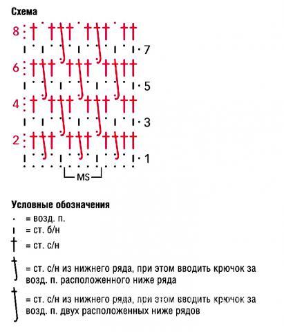 Схема вязания джемпер с цветным рисунком раздел вязание крючком для женщин кофты для женщин