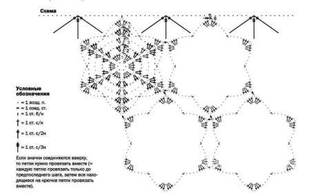 Схема вязания джемпер с узором из звезд раздел вязание крючком для женщин кофты для женщин