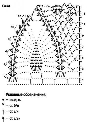 Схема вязания кофта с ажурной кокеткой раздел вязание крючком для женщин кофты для женщин