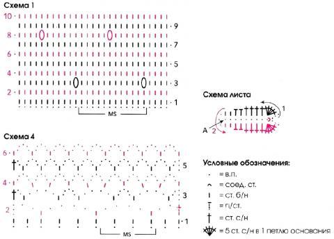 Схема вязания контрастный жилет с кружевом раздел вязание крючком для женщин кофты для женщин