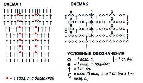 Схема вязания короткий топ без рукавов с рисунком раздел вязание крючком для женщин кофты для женщин
