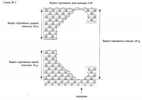 Схема вязания короткий жакет с дырочками раздел вязание крючком для женщин кофты для женщин