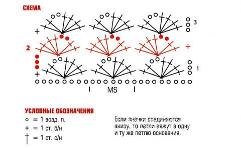 Схема вязания красный кардиган раздел вязание крючком для женщин кофты для женщин