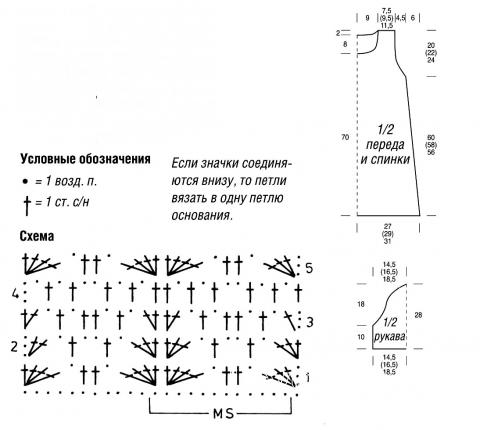 Схема вязания легкая ажурная туника с рукавом 3\4 раздел вязание крючком для женщин кофты для женщин