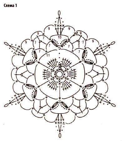 Схема вязания полупрозрачный ажурный джемпер раздел вязание крючком для женщин кофты для женщин