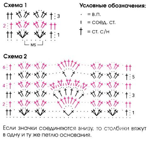 Схема вязания полупрозрачный ажурный топ раздел вязание крючком для женщин кофты для женщин