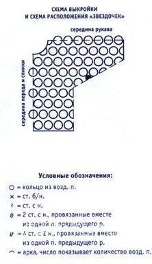 Схема вязания полупрозрачный пуловер с круглым вырезом раздел вязание крючком для женщин кофты для женщин