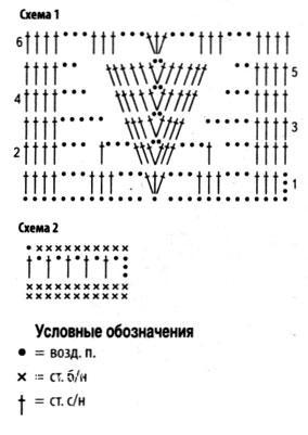 Схема вязания приталенная кофта с широким рукавом раздел вязание крючком для женщин кофты для женщин