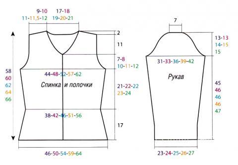 Схема вязания приталенный жакет на застежках раздел вязание крючком для женщин кофты для женщин
