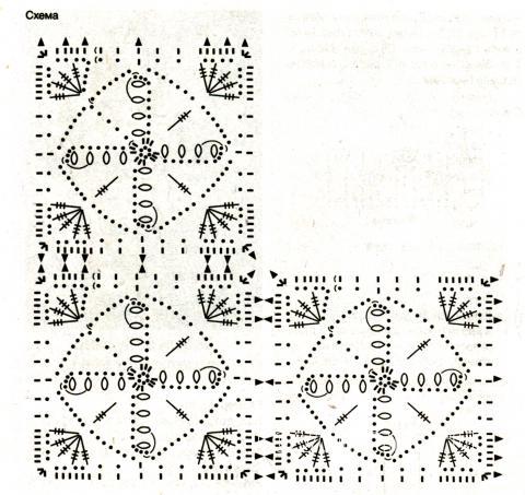 Схема вязания пуловер с ажурной вставкой раздел вязание крючком для женщин кофты для женщин