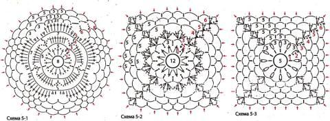 Схема вязания пуловер с открытыми плечами и яркими цветами раздел вязание крючком для женщин кофты для женщин