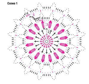 Схема вязания пуловер с узором из цветов раздел вязание крючком для женщин кофты для женщин