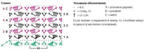 Схема вязания разноцветный пуловер в горизонтальную полоску раздел вязание крючком для женщин кофты для женщин