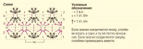 Схема вязания разноцветный топ с цветочным узором раздел вязание крючком для женщин кофты для женщин