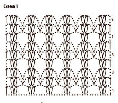 Схема вязания сетчатый ажурный джемпер с шапочкой раздел вязание крючком для женщин кофты для женщин