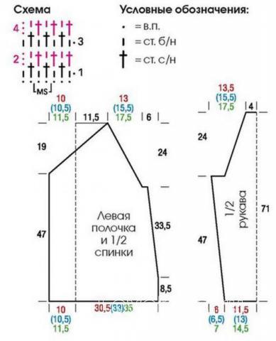 Схема вязания свободный кардиган с жемчужным узором раздел вязание крючком для женщин кофты для женщин
