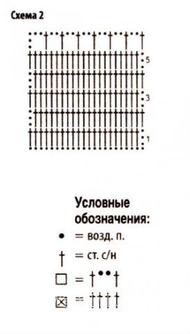 Схема вязания свободный пуловер с сетчатым узором раздел вязание крючком для женщин кофты для женщин