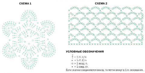 Схема вязания топ с ажурным цветочным узором  раздел вязание крючком для женщин кофты для женщин