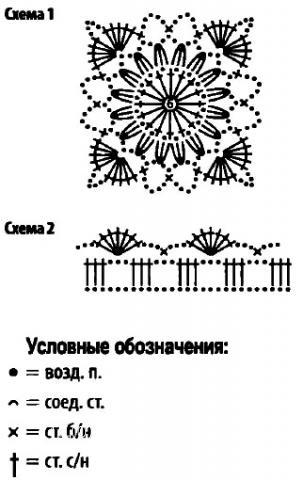 Схема вязания туника с ажурным узором раздел вязание крючком для женщин кофты для женщин