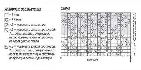 Схема вязания удлиненная кофта с ажурными вставками раздел вязание крючком для женщин кофты для женщин