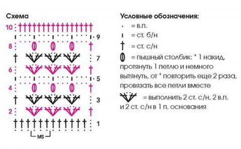 Схема вязания удлиненный ажурный кардиган с капюшоном раздел вязание крючком для женщин кофты для женщин