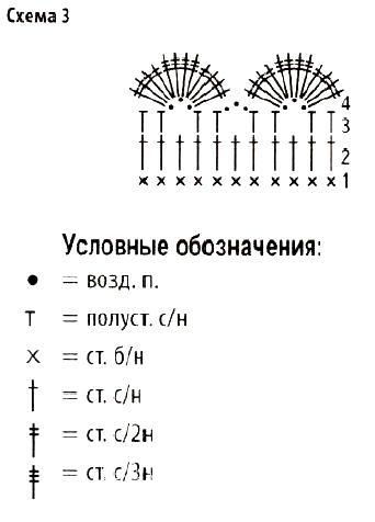 Схема вязания удлиненный топ с ажурными рукавами раздел вязание крючком для женщин кофты для женщин