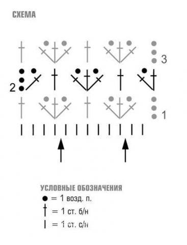 Схема вязания удлиненный узорчатый кардиган без застежек раздел вязание крючком для женщин кофты для женщин