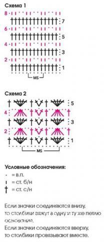 Схема вязания укороченный жакет с шалевым воротником раздел вязание крючком для женщин кофты для женщин