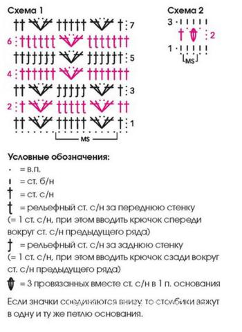 Схема вязания узорчатый свитер с бахромой раздел вязание крючком для женщин кофты для женщин