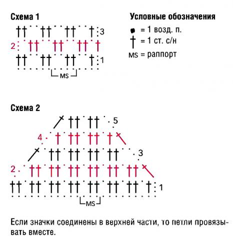 Схема вязания яркая весенняя кофточка в сеточку раздел вязание крючком для женщин кофты для женщин