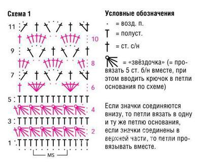 Схема вязания яркий ажурный жакет на пуговицах раздел вязание крючком для женщин кофты для женщин