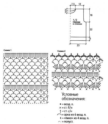 Схема вязания зеленый ажурный топ раздел вязание крючком для женщин кофты для женщин