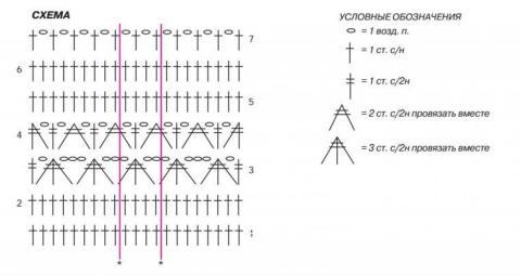 Схема вязания ажурный удлиненный жилет раздел вязание крючком для женщин жилеты, безрукавки для женщин