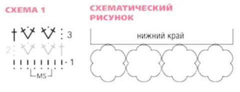 Схема вязания ажурный жилет на завязках раздел вязание крючком для женщин жилеты, безрукавки для женщин