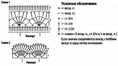 Схема вязания цветной топ с крылышками на рукавах раздел вязание крючком для женщин жилеты, безрукавки для женщин