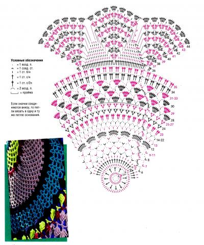Схема вязания красочный жилет с круговым узором раздел вязание крючком для женщин жилеты, безрукавки для женщин