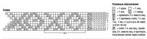 Схема вязания свободный жилет с ажурным узором раздел вязание крючком для женщин жилеты, безрукавки для женщин