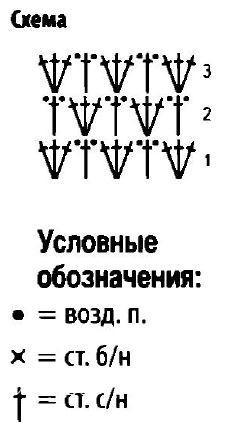 Схема вязания удлиненный топ c ажурным узором раздел вязание крючком для женщин жилеты, безрукавки для женщин