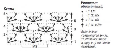 Схема вязания удлиненный жилет с кружевным узором раздел вязание крючком для женщин жилеты, безрукавки для женщин