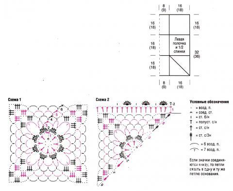 Схема вязания желтый сетчатый жилет  раздел вязание крючком для женщин жилеты, безрукавки для женщин